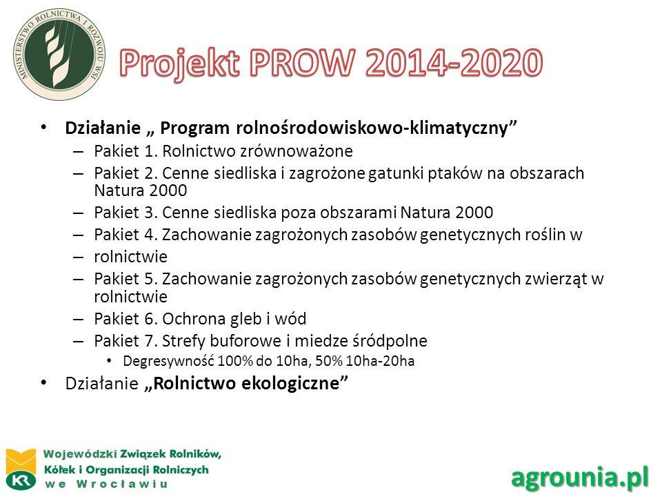 Działanie Program rolnośrodowiskowo-klimatyczny – Pakiet 1. Rolnictwo zrównoważone – Pakiet 2. Cenne siedliska i zagrożone gatunki ptaków na obszarach