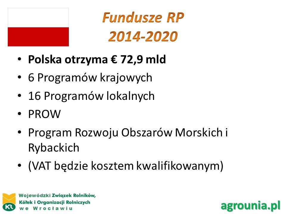 Polska otrzyma 72,9 mld 6 Programów krajowych 16 Programów lokalnych PROW Program Rozwoju Obszarów Morskich i Rybackich (VAT będzie kosztem kwalifikow