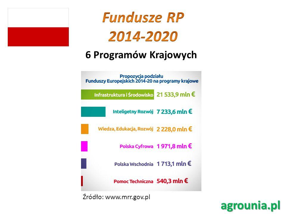 6 Programów Krajowych Źródło: www.mrr.gov.pl agrounia.pl