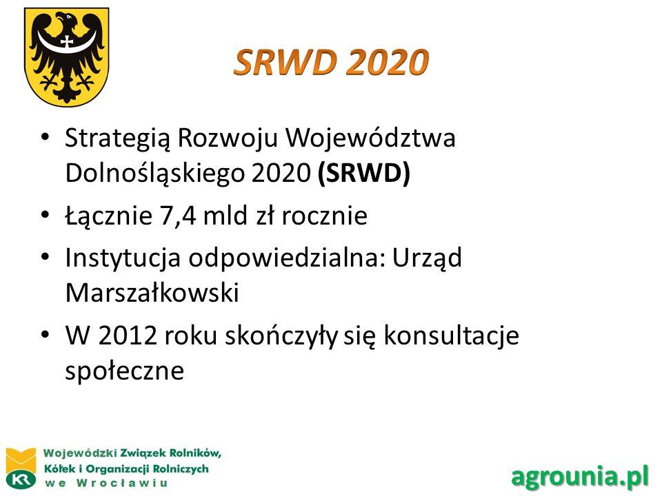 Strategią Rozwoju Województwa Dolnośląskiego 2020 (SRWD) Łącznie 7,4 mld zł rocznie Instytucja odpowiedzialna: Urząd Marszałkowski W 2012 roku skończy