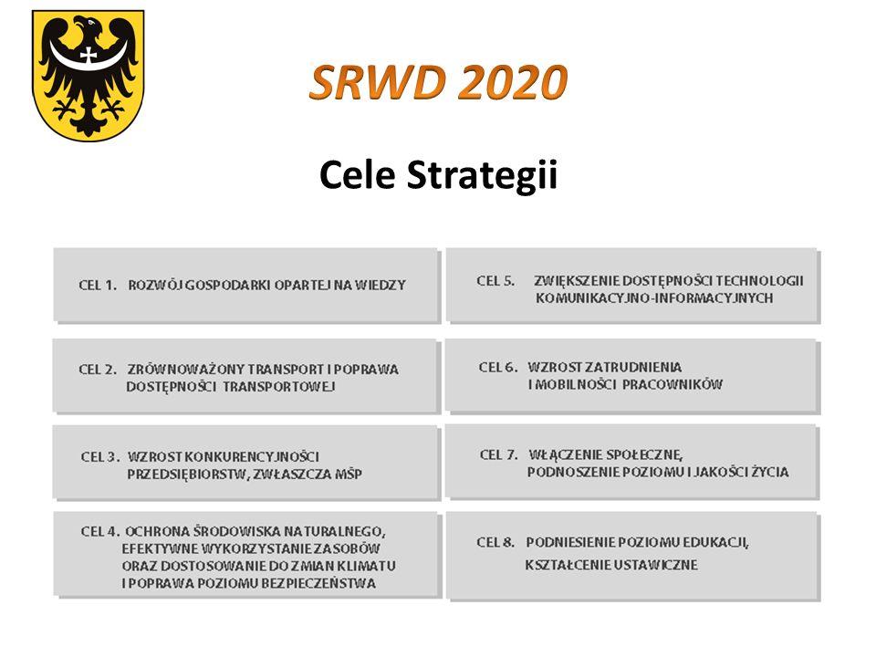 Cele Strategii