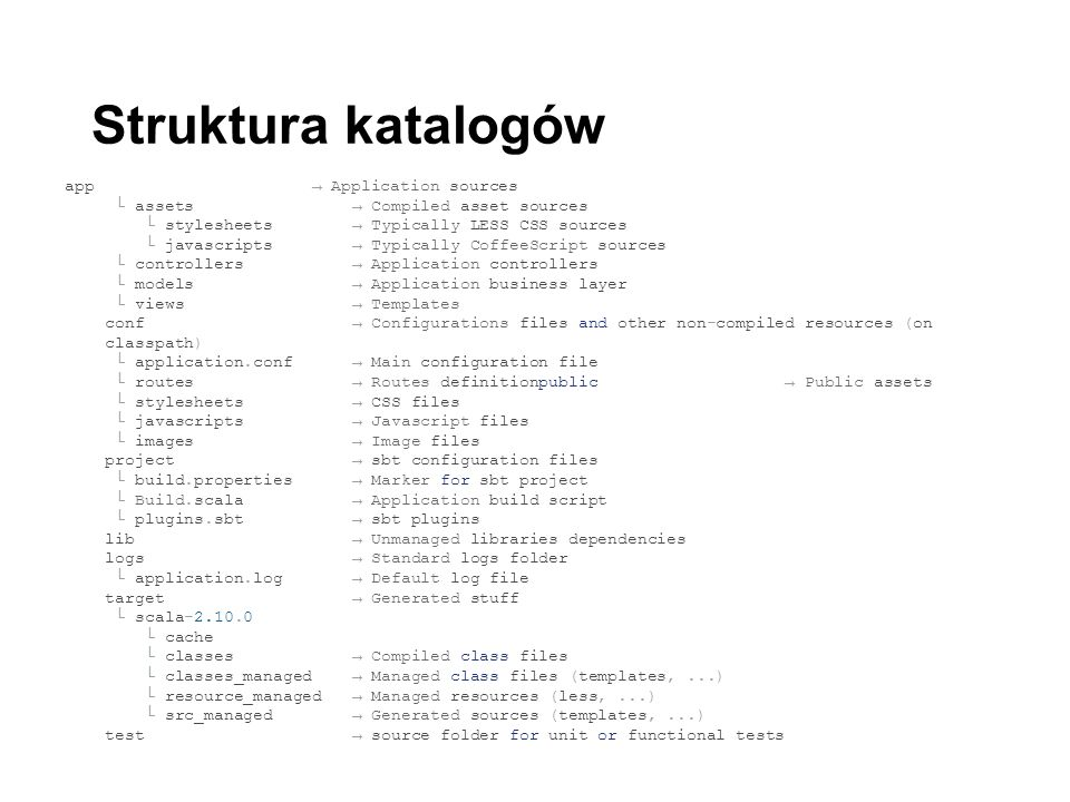 Struktura katalogów app Application sources assets Compiled asset sources stylesheets Typically LESS CSS sources javascripts Typically CoffeeScript sources controllers Application controllers models Application business layer views Templates conf Configurations files and other non-compiled resources (on classpath) application.conf Main configuration file routes Routes definitionpublic Public assets stylesheets CSS files javascripts Javascript files images Image files project sbt configuration files build.properties Marker for sbt project Build.scala Application build script plugins.sbt sbt plugins lib Unmanaged libraries dependencies logs Standard logs folder application.log Default log file target Generated stuff scala-2.10.0 cache classes Compiled class files classes_managed Managed class files (templates,...) resource_managed Managed resources (less,...) src_managed Generated sources (templates,...) test source folder for unit or functional tests