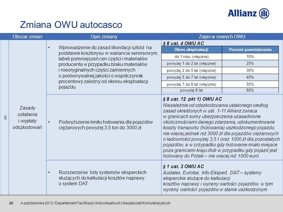 © Allianz SE 2011 4 października 2013 / Departament Taryfikacji i Indywidualnych Ubezpieczeń Komunikacyjnych 20 Zmiana OWU autocasco E Zasady ustalani