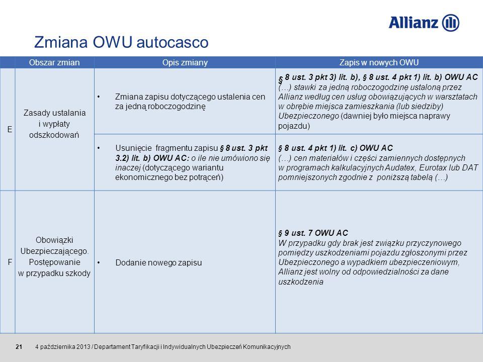 © Allianz SE 2011 4 października 2013 / Departament Taryfikacji i Indywidualnych Ubezpieczeń Komunikacyjnych 21 Zmiana OWU autocasco Obszar zmianOpis