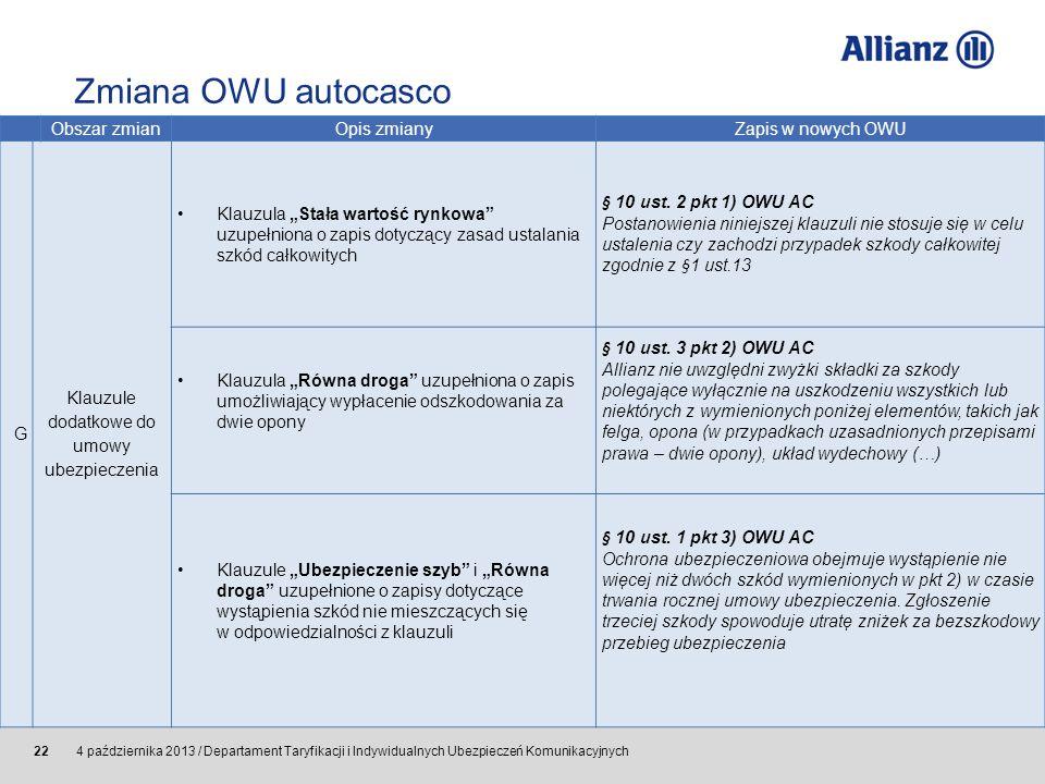 © Allianz SE 2011 4 października 2013 / Departament Taryfikacji i Indywidualnych Ubezpieczeń Komunikacyjnych 22 G Klauzule dodatkowe do umowy ubezpiec