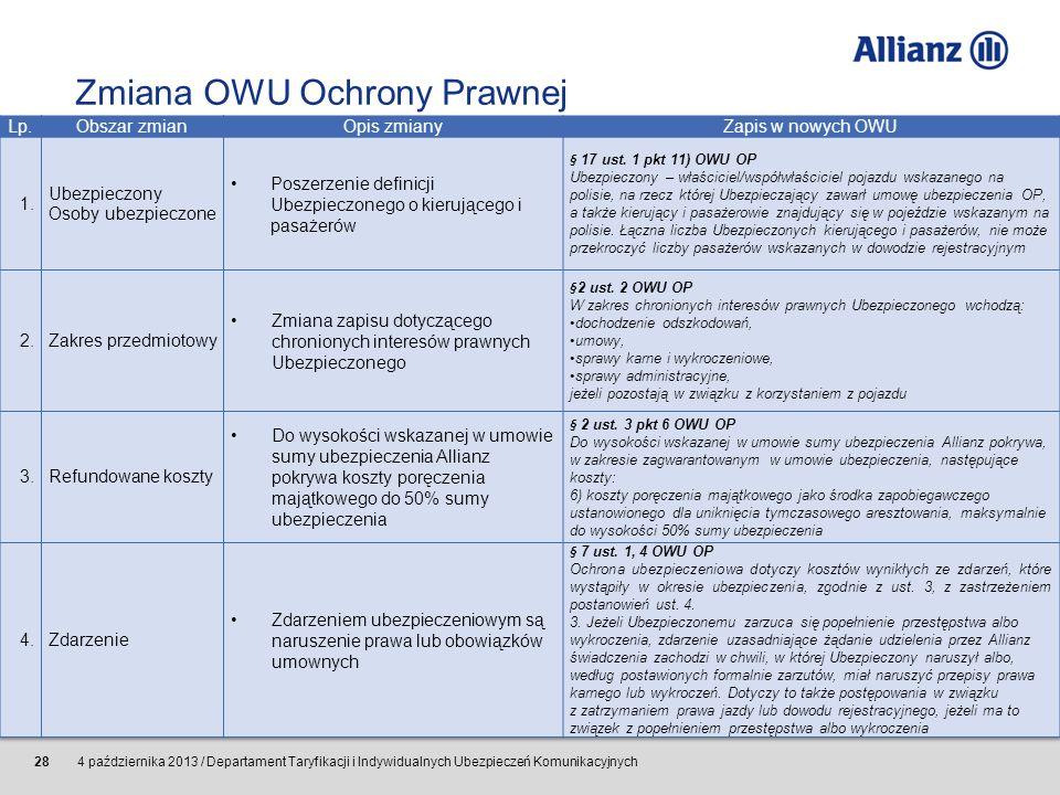 © Allianz SE 2011 4 października 2013 / Departament Taryfikacji i Indywidualnych Ubezpieczeń Komunikacyjnych 28 Zmiana OWU Ochrony Prawnej