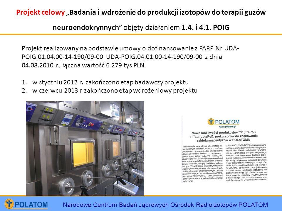 Narodowe Centrum Badań Jądrowych Ośrodek Radioizotopów POLATOM Projekt celowy Badania i wdrożenie do produkcji izotopów do terapii guzów neuroendokryn