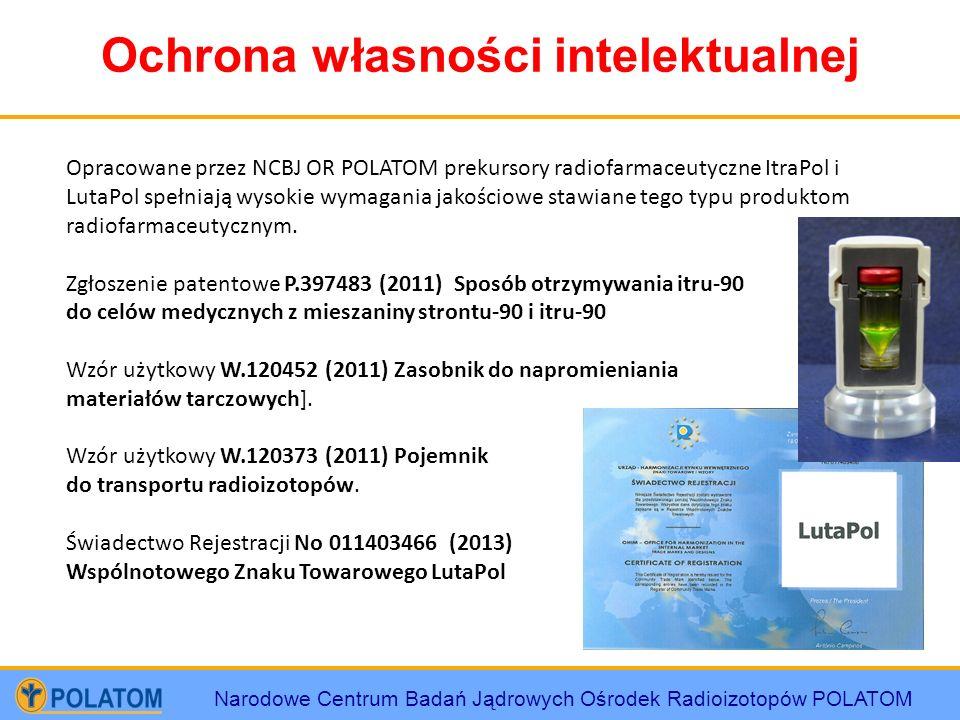 Narodowe Centrum Badań Jądrowych Ośrodek Radioizotopów POLATOM Ochrona własności intelektualnej Opracowane przez NCBJ OR POLATOM prekursory radiofarma