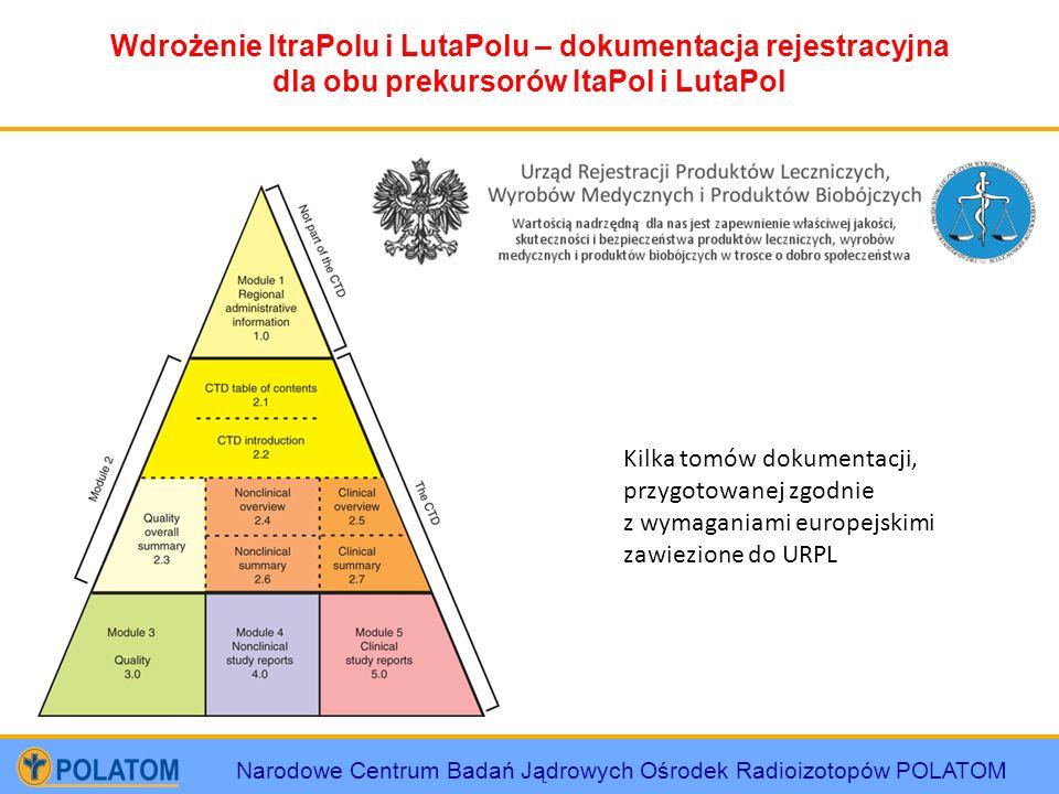 Narodowe Centrum Badań Jądrowych Ośrodek Radioizotopów POLATOM Wdrożenie ItraPolu i LutaPolu – dokumentacja rejestracyjna dla obu prekursorów ItaPol i