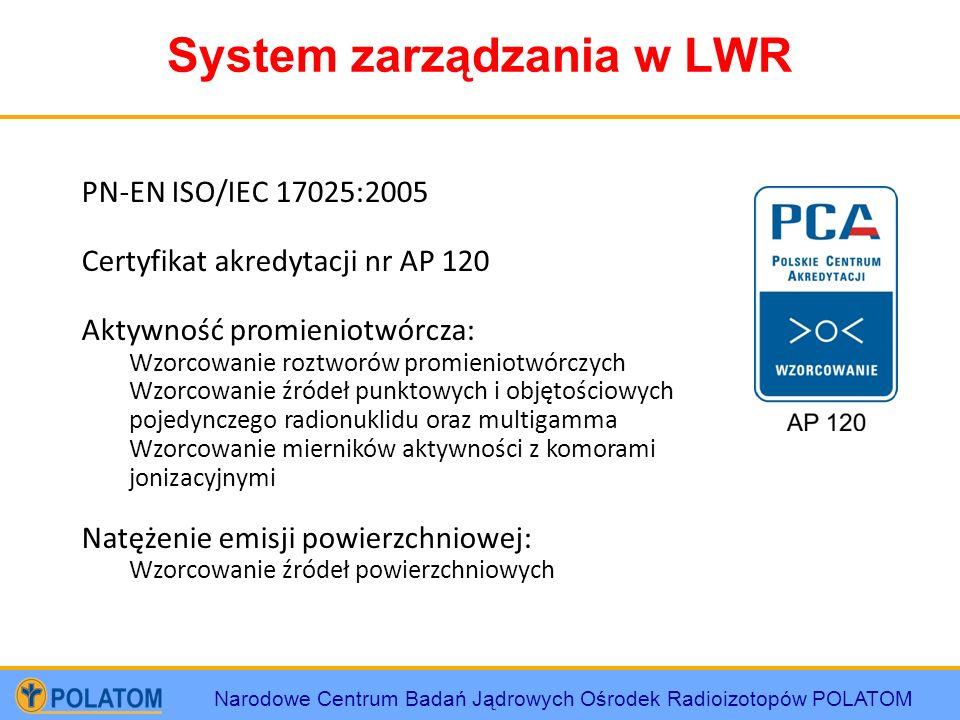 Narodowe Centrum Badań Jądrowych Ośrodek Radioizotopów POLATOM System zarządzania w LWR PN-EN ISO/IEC 17025:2005 Certyfikat akredytacji nr AP 120 Akty