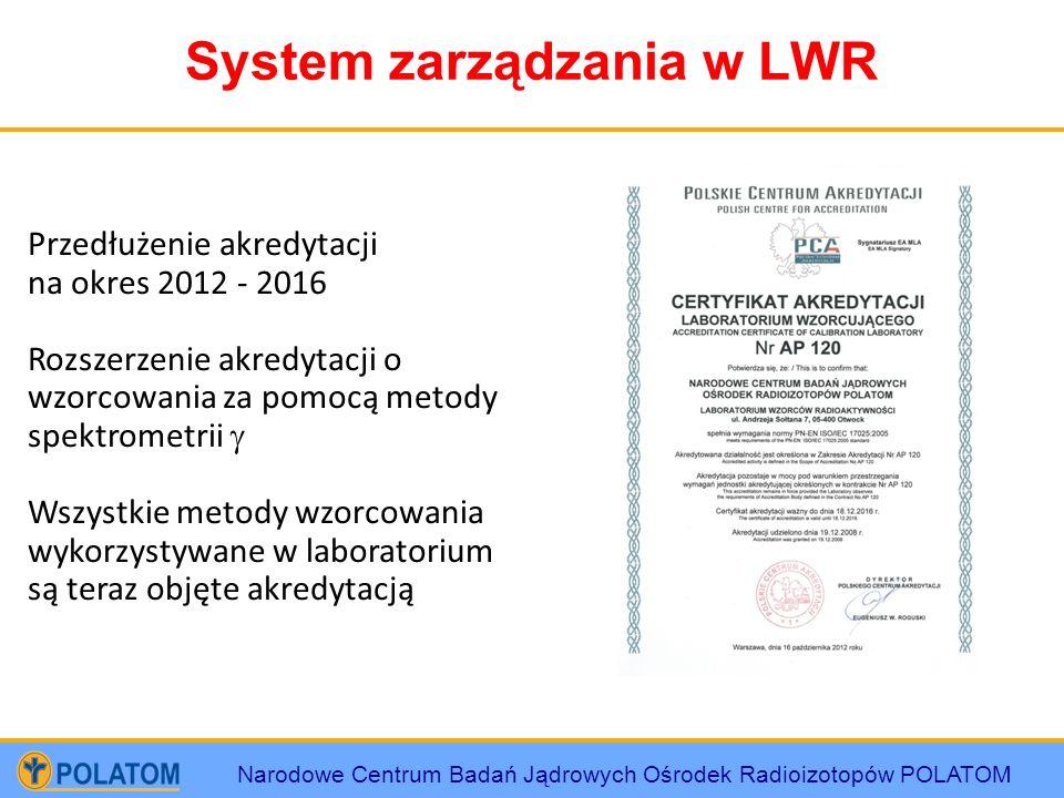 Narodowe Centrum Badań Jądrowych Ośrodek Radioizotopów POLATOM System zarządzania w LWR Przedłużenie akredytacji na okres 2012 - 2016 Rozszerzenie akr