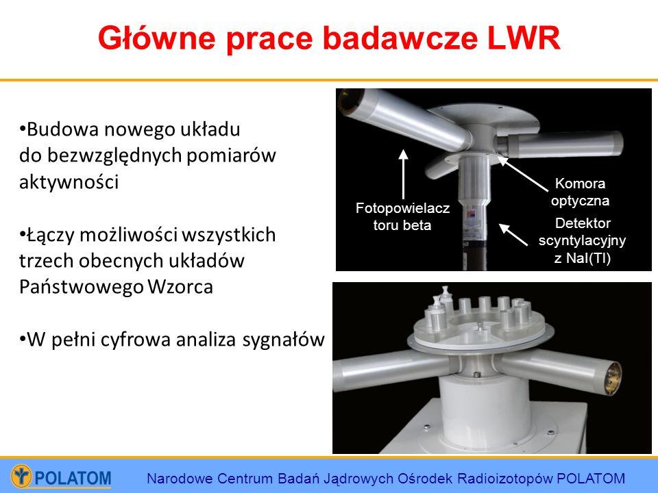 Narodowe Centrum Badań Jądrowych Ośrodek Radioizotopów POLATOM Główne prace badawcze LWR Budowa nowego układu do bezwzględnych pomiarów aktywności Łąc