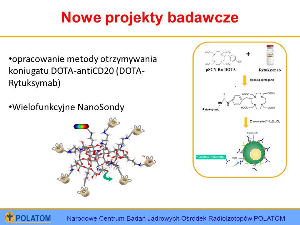 Narodowe Centrum Badań Jądrowych Ośrodek Radioizotopów POLATOM Nowe projekty badawcze opracowanie metody otrzymywania koniugatu DOTA-antiCD20 (DOTA- R