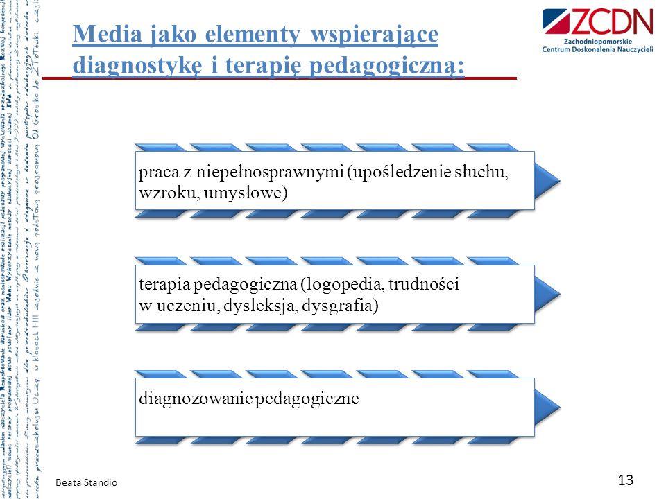 Beata Standio 13 Media jako elementy wspierające diagnostykę i terapię pedagogiczną: praca z niepełnosprawnymi (upośledzenie słuchu, wzroku, umysłowe)
