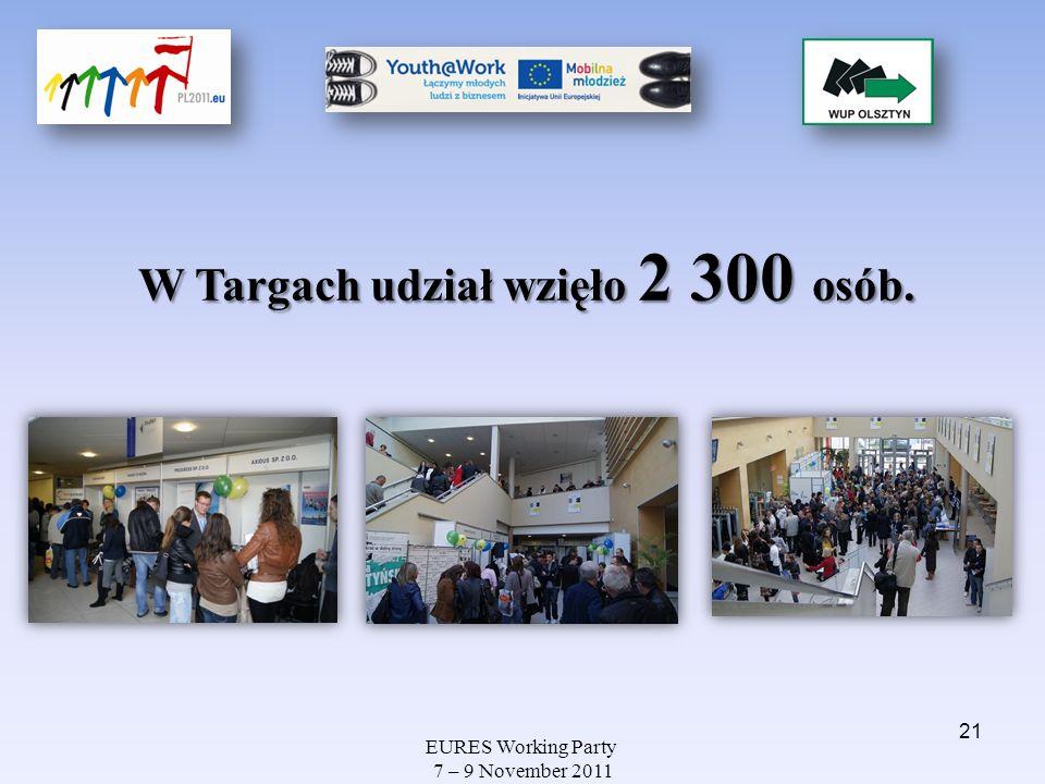 EURES Working Party 7 – 9 November 2011 W Targach udział wzięło 2 300 osób. 21
