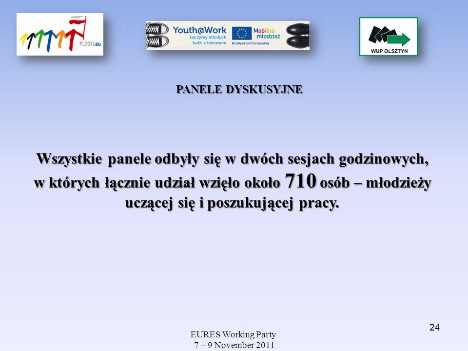 EURES Working Party 7 – 9 November 2011 PANELE DYSKUSYJNE Wszystkie panele odbyły się w dwóch sesjach godzinowych, w których łącznie udział wzięło oko
