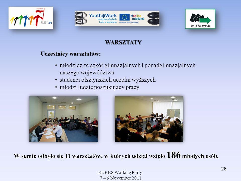 EURES Working Party 7 – 9 November 2011 WARSZTATY Uczestnicy warsztatów: młodzież ze szkół gimnazjalnych i ponadgimnazjalnych naszego województwa stud