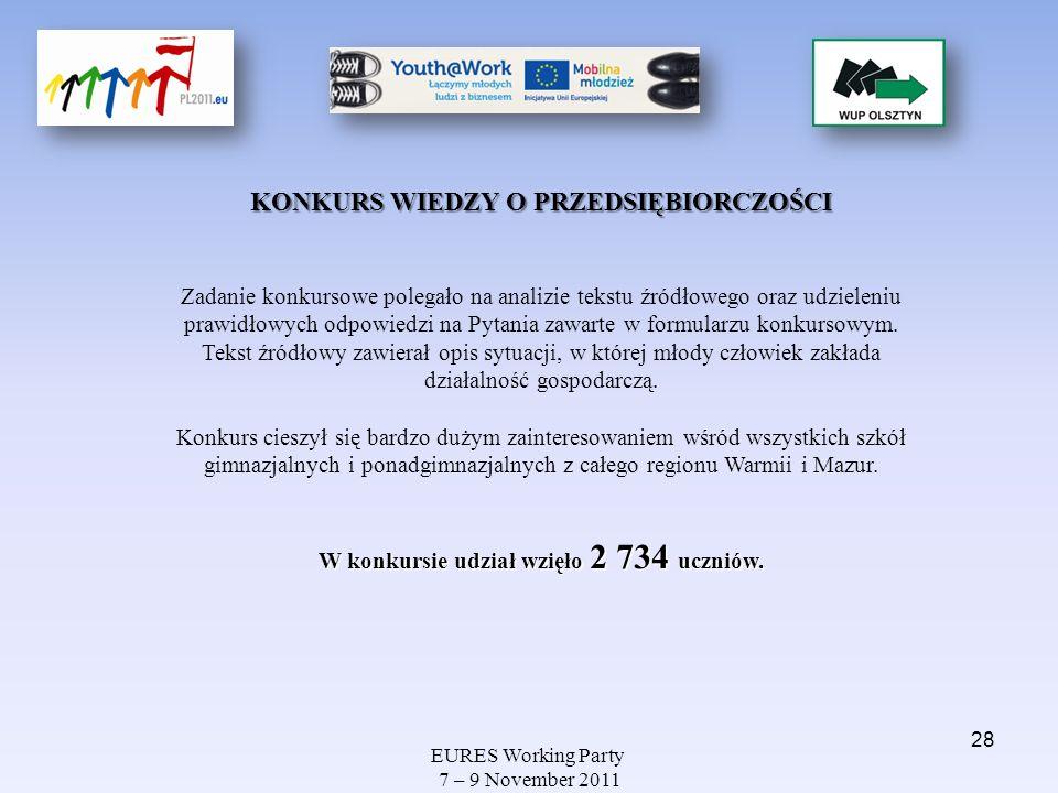 EURES Working Party 7 – 9 November 2011 KONKURS WIEDZY O PRZEDSIĘBIORCZOŚCI Zadanie konkursowe polegało na analizie tekstu źródłowego oraz udzieleniu