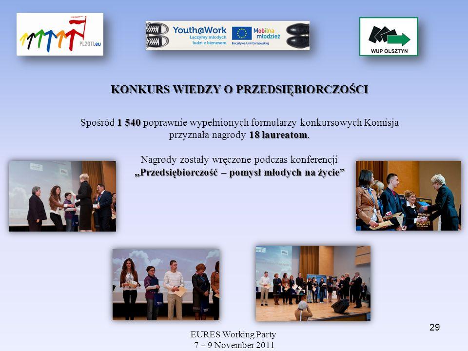 EURES Working Party 7 – 9 November 2011 KONKURS WIEDZY O PRZEDSIĘBIORCZOŚCI 1 540 18 laureatom. Spośród 1 540 poprawnie wypełnionych formularzy konkur