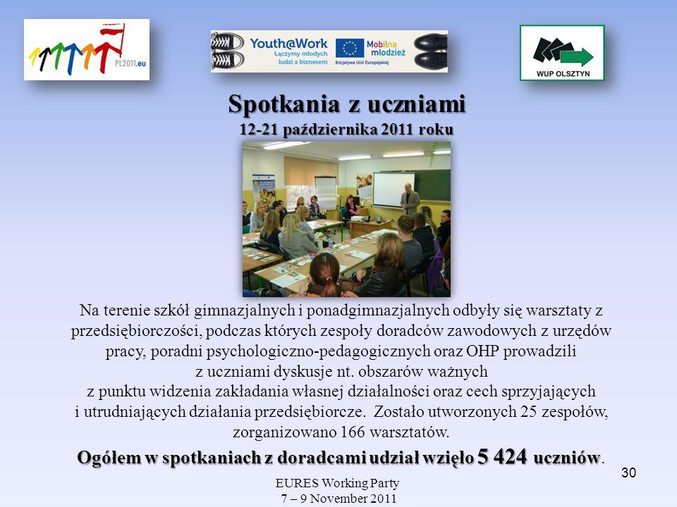 EURES Working Party 7 – 9 November 2011 Na terenie szkół gimnazjalnych i ponadgimnazjalnych odbyły się warsztaty z przedsiębiorczości, podczas których