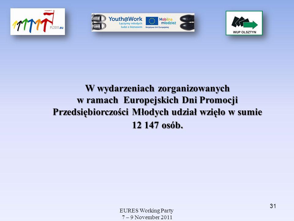 EURES Working Party 7 – 9 November 2011 W wydarzeniach zorganizowanych w ramach Europejskich Dni Promocji Przedsiębiorczości Młodych udział wzięło w s