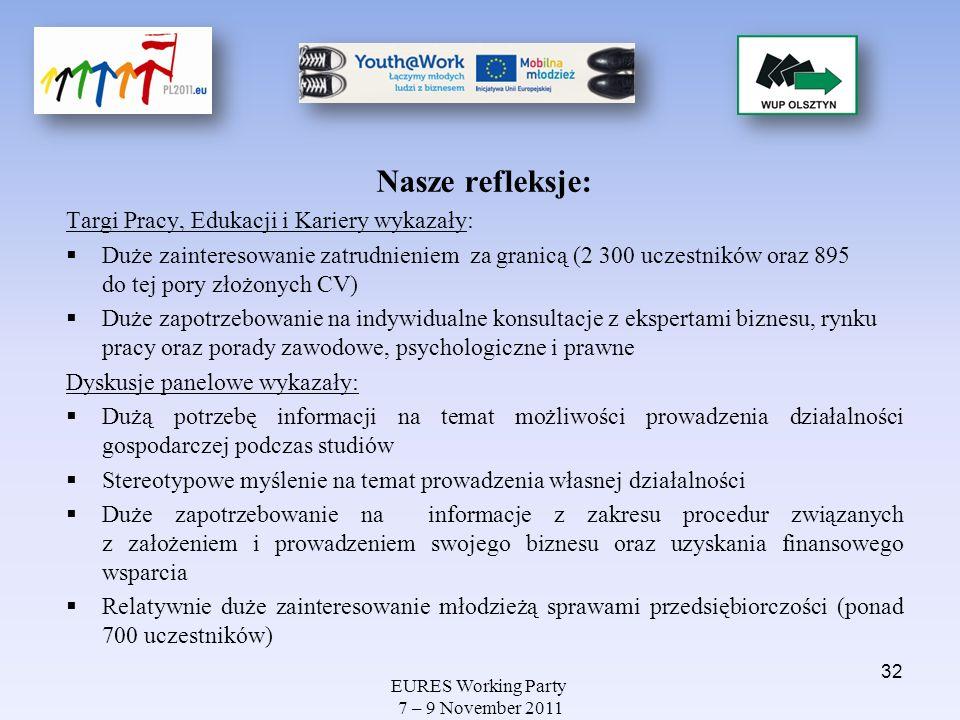 EURES Working Party 7 – 9 November 2011 Nasze refleksje: Targi Pracy, Edukacji i Kariery wykazały: Duże zainteresowanie zatrudnieniem za granicą (2 30