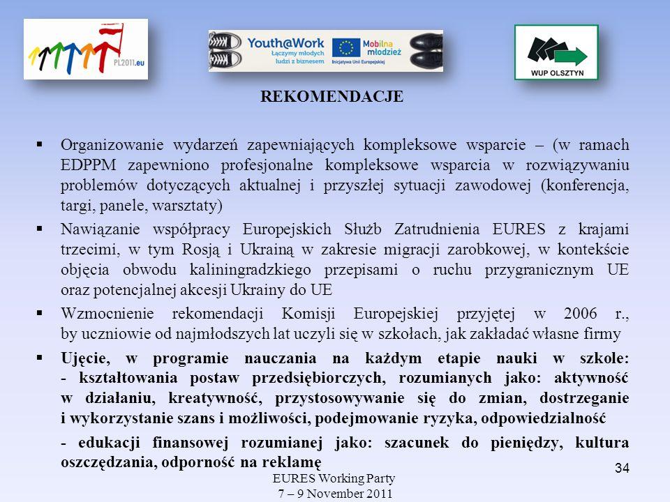 EURES Working Party 7 – 9 November 2011 REKOMENDACJE Organizowanie wydarzeń zapewniających kompleksowe wsparcie – (w ramach EDPPM zapewniono profesjon