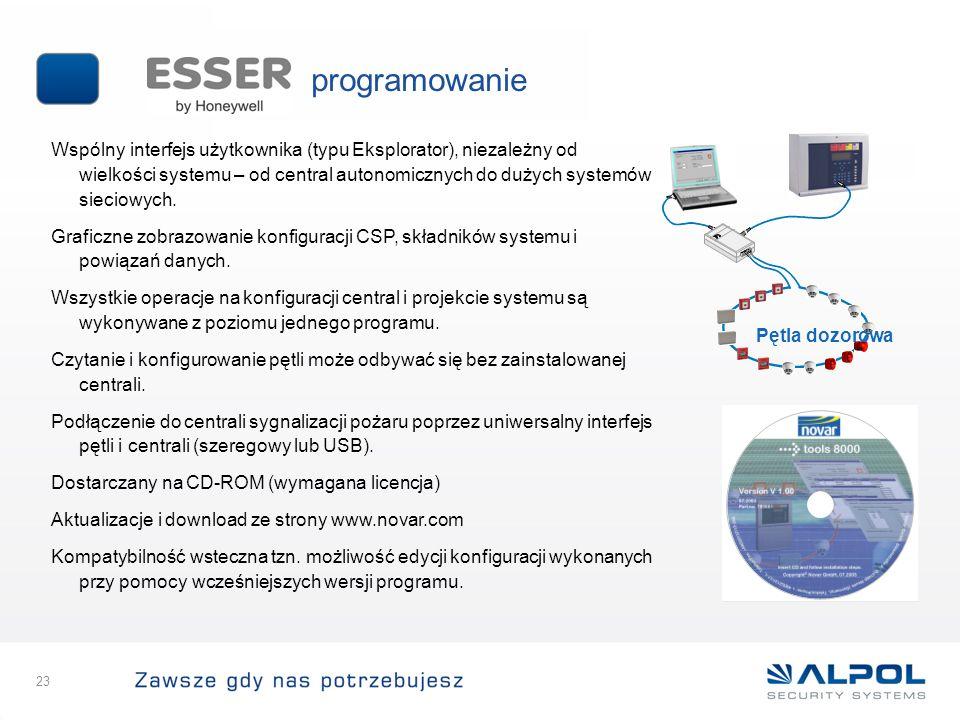 23 Wspólny interfejs użytkownika (typu Eksplorator), niezależny od wielkości systemu – od central autonomicznych do dużych systemów sieciowych. Grafic