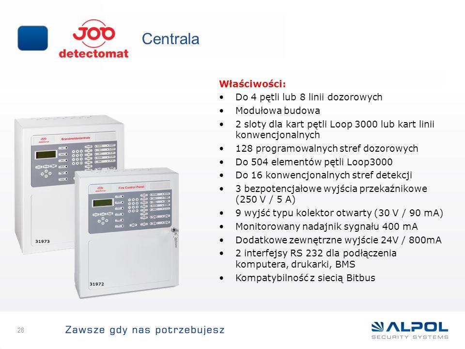 28 Centrala Właściwości: Do 4 pętli lub 8 linii dozorowych Modułowa budowa 2 sloty dla kart pętli Loop 3000 lub kart linii konwencjonalnych 128 progra