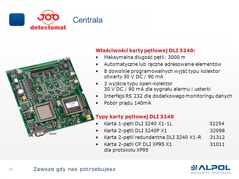 29 Centrala Właściwości karty pętlowej DLI 3240: Maksymalna długość pętli: 3000 m Automatyczne lub ręczne adresowanie elementów 8 dowolnie programowal