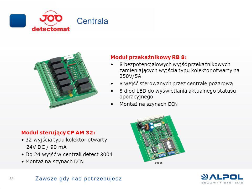 32 Centrala Moduł przekaźnikowy RB 8: 8 bezpotencjałowych wyjść przekaźnikowych zamieniających wyjścia typu kolektor otwarty na 250V/5A 8 wejść sterow