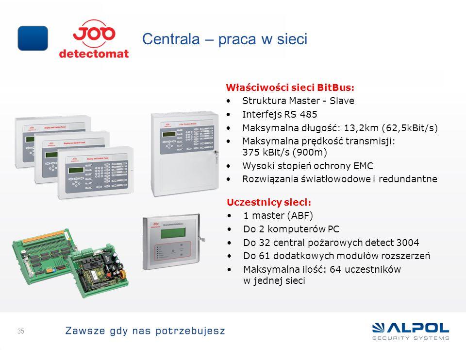 35 Centrala – praca w sieci Właściwości sieci BitBus: Struktura Master - Slave Interfejs RS 485 Maksymalna długość: 13,2km (62,5kBit/s) Maksymalna prę