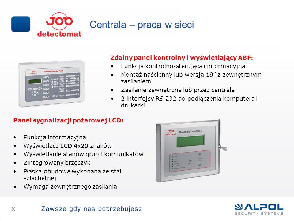 36 Centrala – praca w sieci Zdalny panel kontrolny i wyświetlający ABF: Funkcja kontrolno-sterująca i informacyjna Montaż naścienny lub wersja 19 z ze