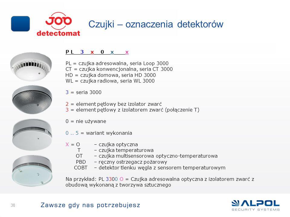 38 Czujki – oznaczenia detektorów P L 3 x 0 x x PL = czujka adresowalna, seria Loop 3000 CT = czujka konwencjonalna, seria CT 3000 HD = czujka domowa,