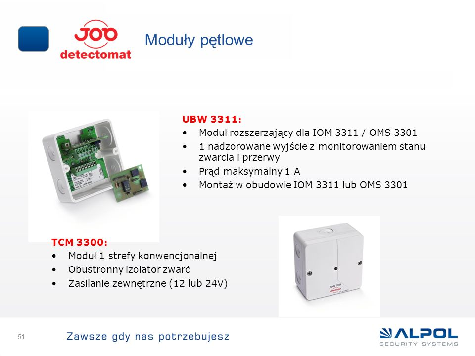51 Moduły pętlowe UBW 3311: Moduł rozszerzający dla IOM 3311 / OMS 3301 1 nadzorowane wyjście z monitorowaniem stanu zwarcia i przerwy Prąd maksymalny