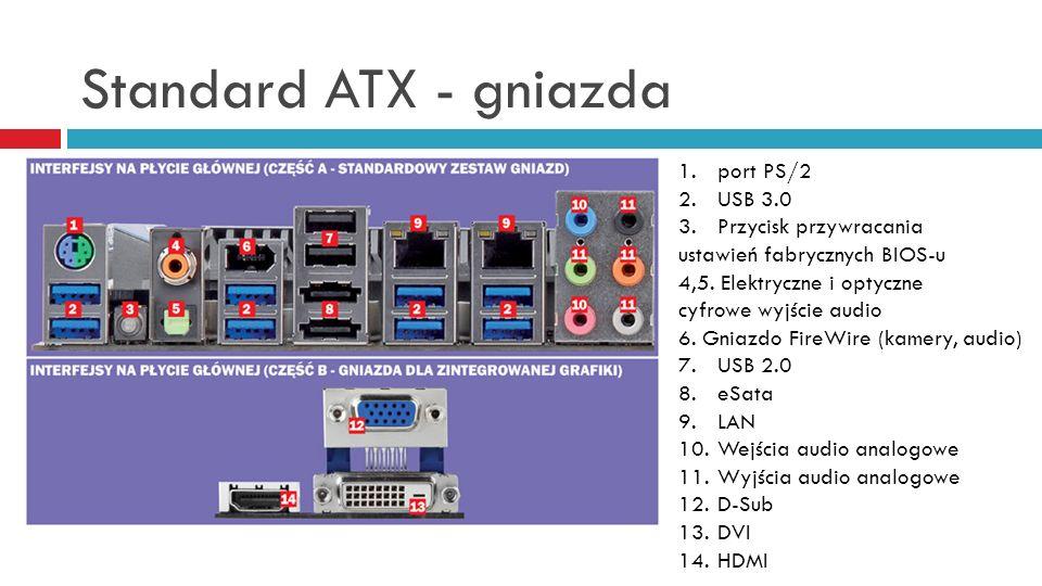 Standard ATX - gniazda 1.port PS/2 2.USB 3.0 3.Przycisk przywracania ustawień fabrycznych BIOS-u 4,5. Elektryczne i optyczne cyfrowe wyjście audio 6.
