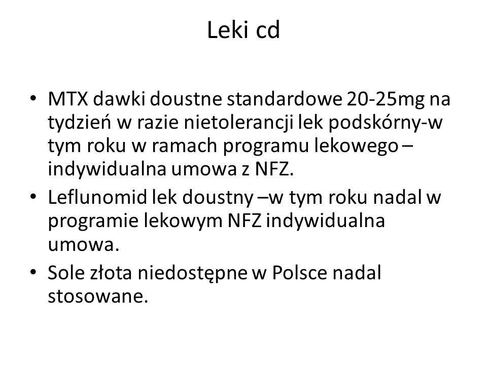 Leki cd MTX dawki doustne standardowe 20-25mg na tydzień w razie nietolerancji lek podskórny-w tym roku w ramach programu lekowego – indywidualna umowa z NFZ.