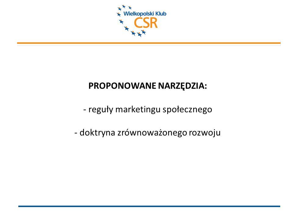 PROPONOWANE NARZĘDZIA: - reguły marketingu społecznego - doktryna zrównoważonego rozwoju