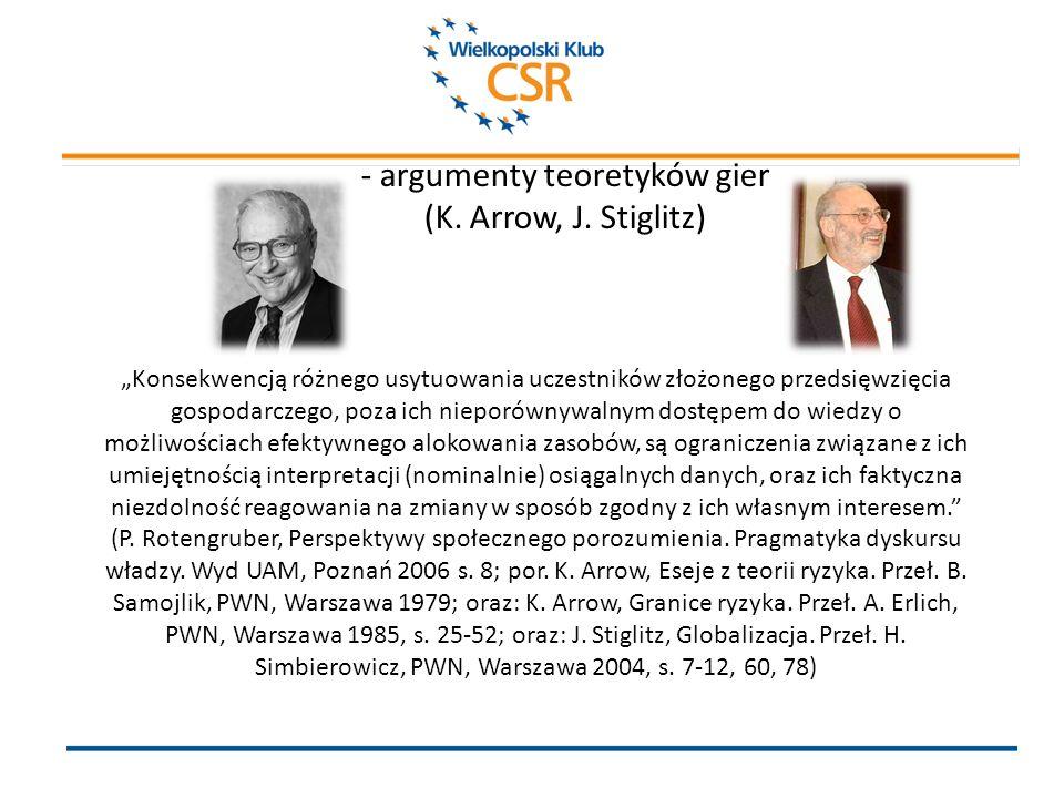 - argumenty teoretyków gier (K. Arrow, J.