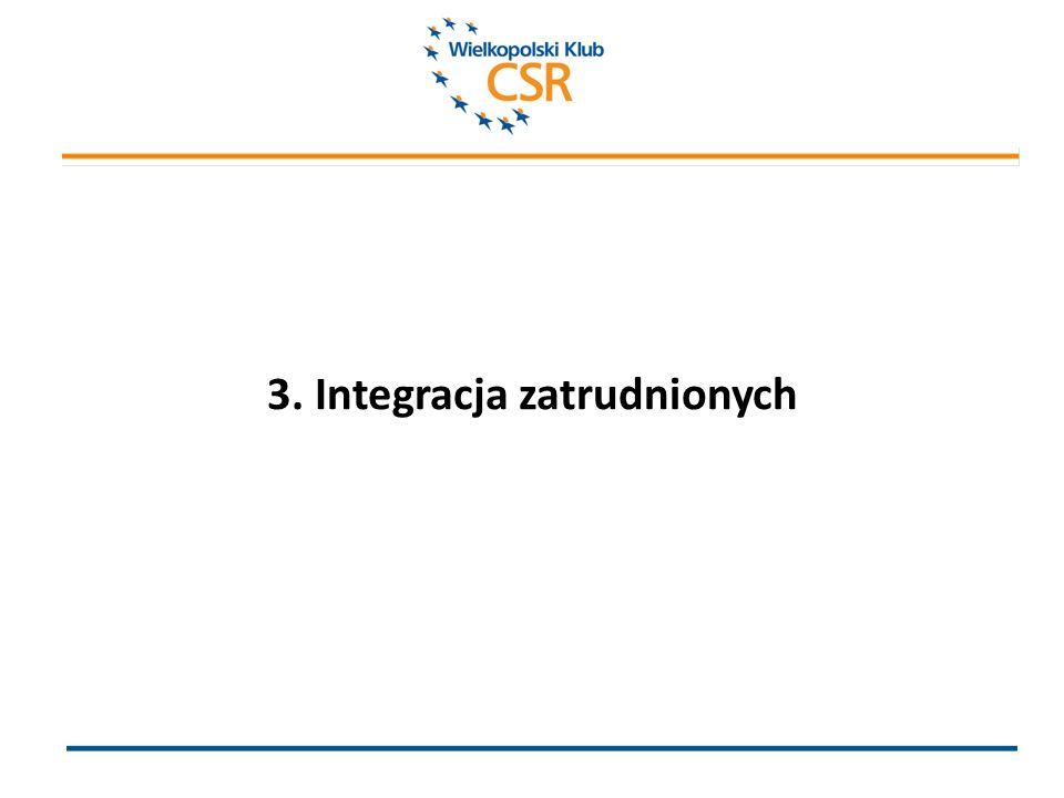 3. Integracja zatrudnionych