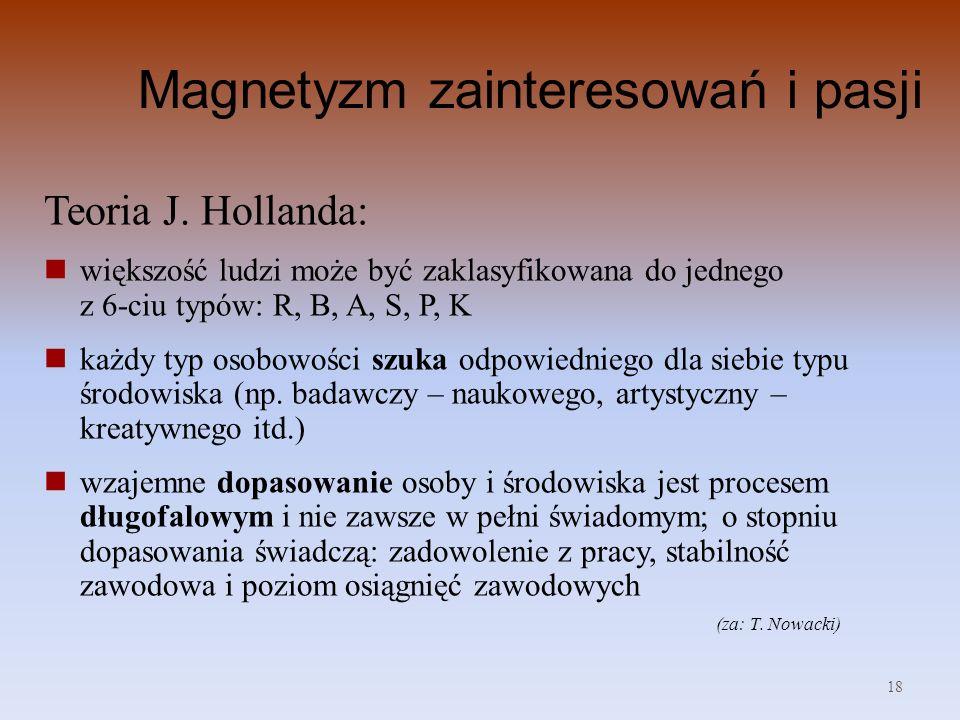 Magnetyzm zainteresowań i pasji Teoria J.
