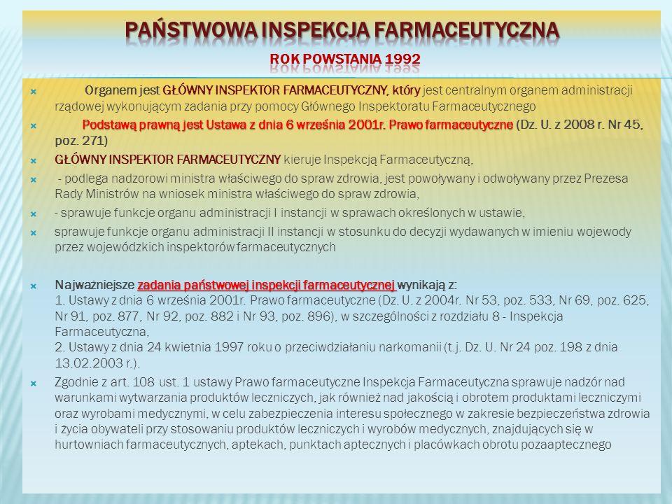 Organem jest GŁÓWNY INSPEKTOR FARMACEUTYCZNY, który jest centralnym organem administracji rządowej wykonującym zadania przy pomocy Głównego Inspektoratu Farmaceutycznego Podstawą prawną jest Ustawa z dnia 6 września 2001r.