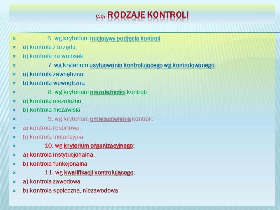 inicjatywy podjęcia kontroli 6. wg kryterium inicjatywy podjęcia kontroli: a) kontrola z urzędu, b) kontrola na wniosek usytuowania kontrolującego wg