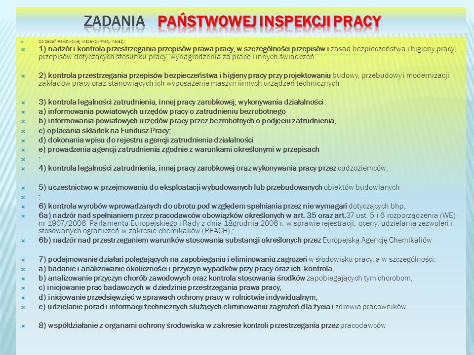 Do zadań Państwowej Inspekcji Pracy należy: 1) nadzór i kontrola przestrzegania przepisów prawa pracy, w szczególności przepisów i zasad bezpieczeństw