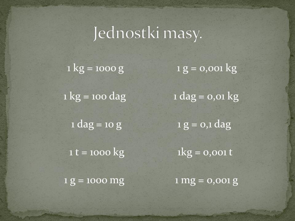 1 kg = 1000 g 1 g = 0,001 kg 1 kg = 100 dag 1 dag = 0,01 kg 1 dag = 10 g 1 g = 0,1 dag 1 t = 1000 kg 1kg = 0,001 t 1 g = 1000 mg 1 mg = 0,001 g