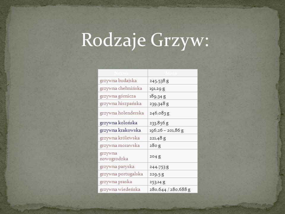 NazwaMasa grzywna budajska245,538 g grzywna chełmińska191,29 g grzywna górnicza189,34 g grzywna hiszpańska239,348 g grzywna holenderska246,083 g grzyw