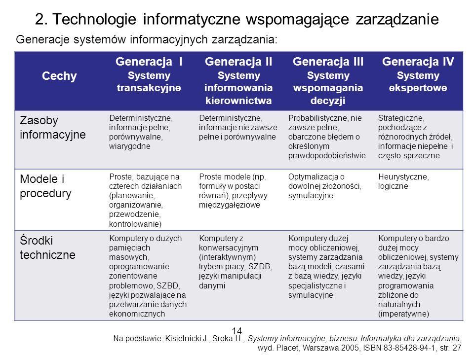 2. Technologie informatyczne wspomagające zarządzanie Generacje systemów informacyjnych zarządzania: Cechy Generacja I Systemy transakcyjne Generacja