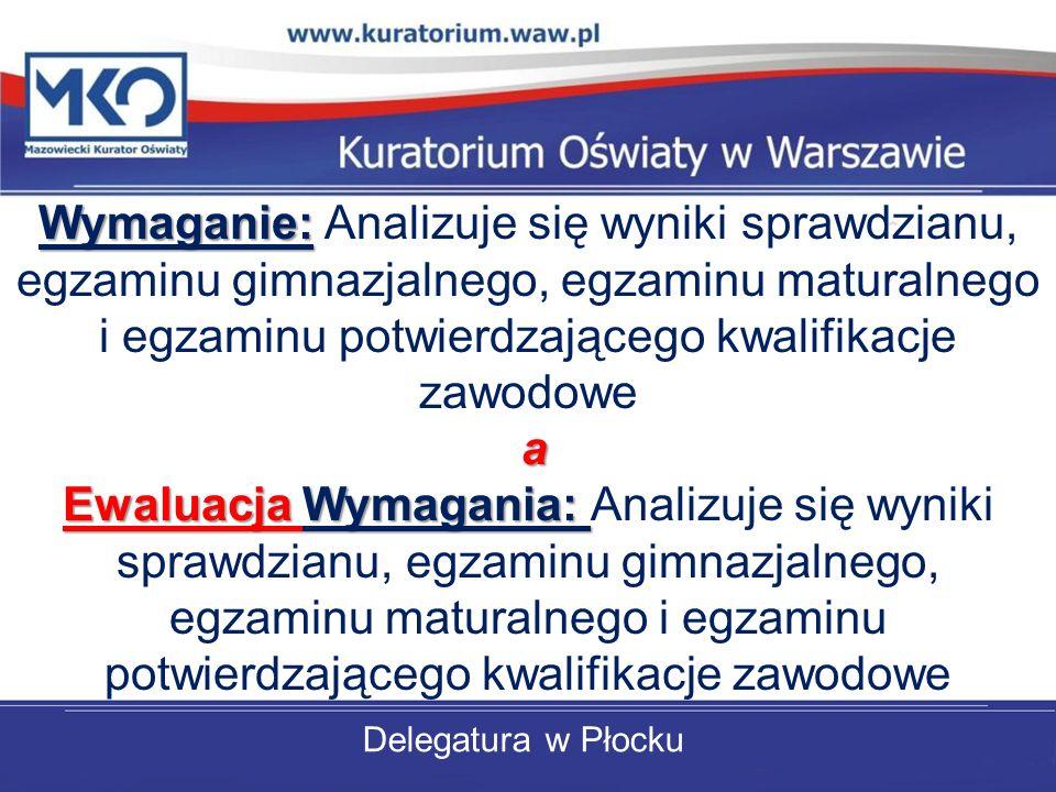Delegatura w Płocku Wymaganie: Wymaganie: Analizuje się wyniki sprawdzianu, egzaminu gimnazjalnego, egzaminu maturalnego i egzaminu potwierdzającego k