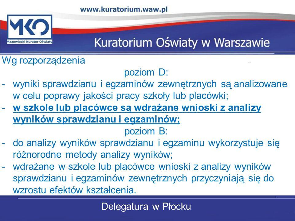 Delegatura w Płocku Wg rozporządzenia poziom D: -wyniki sprawdzianu i egzaminów zewnętrznych są analizowane w celu poprawy jakości pracy szkoły lub pl