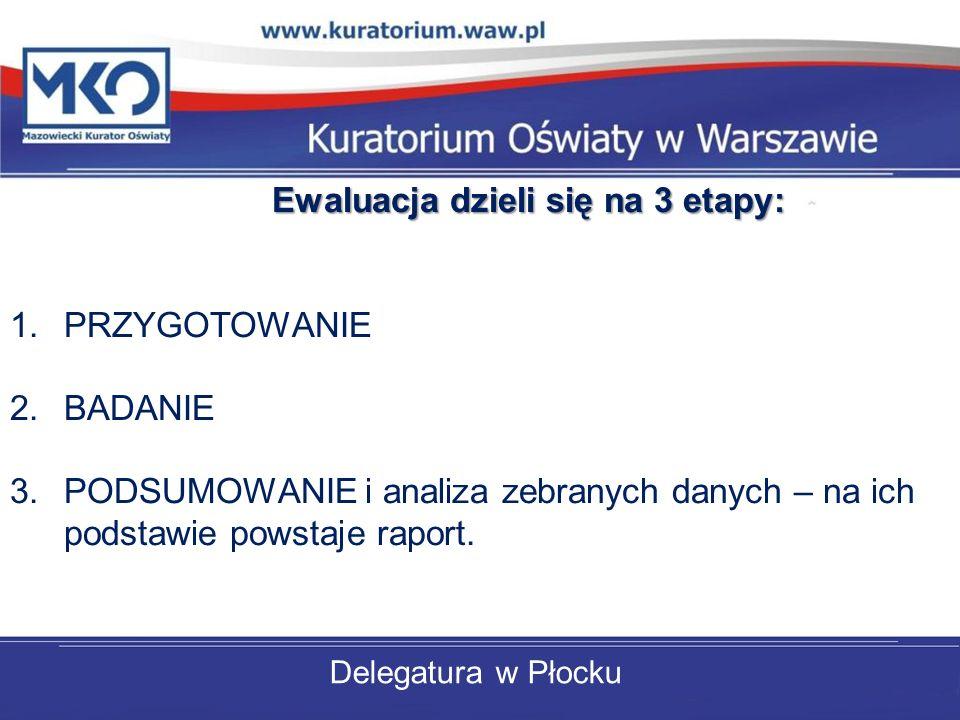Delegatura w Płocku Ewaluacja dzieli się na 3 etapy: 1.PRZYGOTOWANIE 2.BADANIE 3.PODSUMOWANIE i analiza zebranych danych – na ich podstawie powstaje r